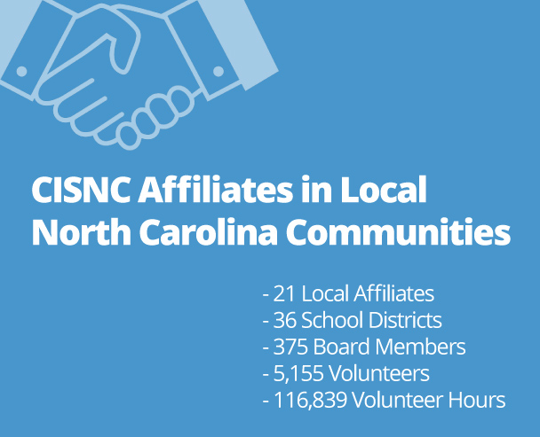 CISNC affiliates in local North Carolina communities. CISNC has 21 local affiliates, 374 board members, 5,155 volunteers and 116,839 volunteer hours in 36 school districts
